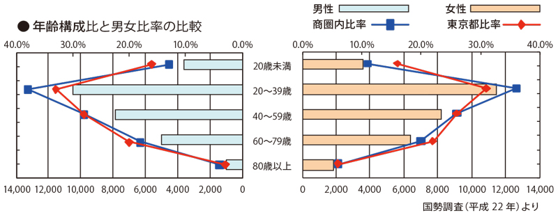 中目黒レポート_10