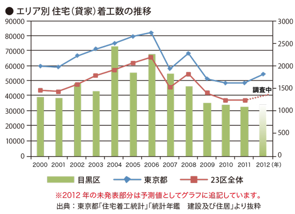 中目黒レポート_14