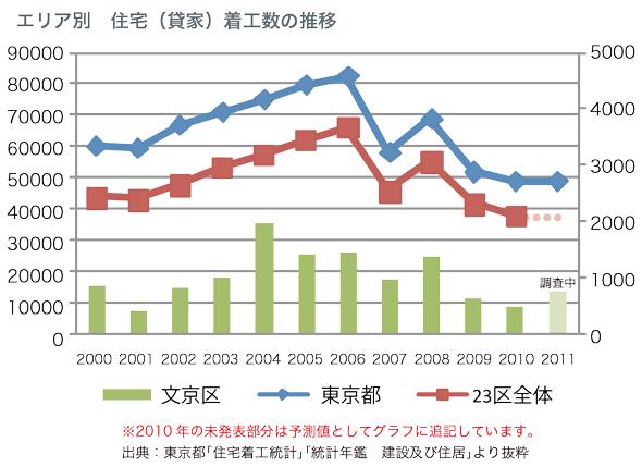 江戸川橋レポート_15