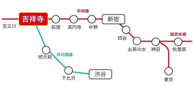 吉祥寺レポート_05