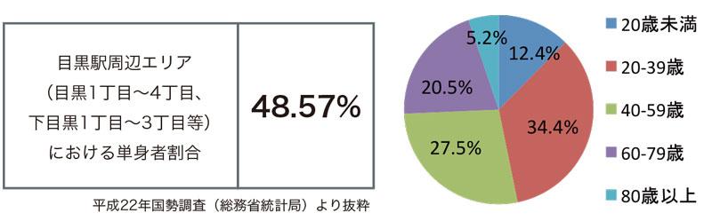 目黒レポート_11
