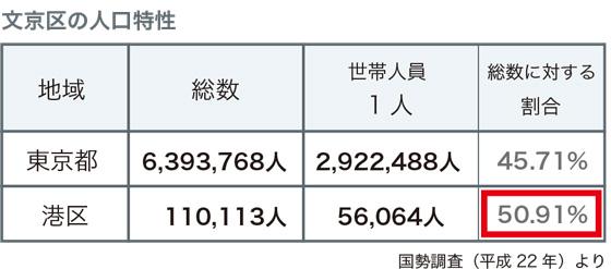 赤坂レポート_10