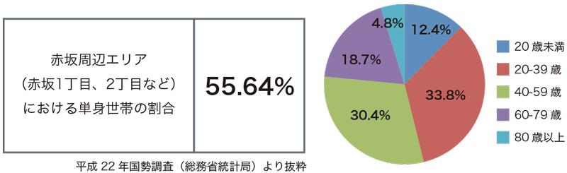 赤坂レポート_11