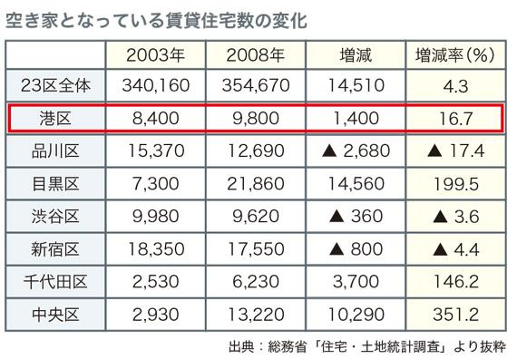 赤坂レポート_14