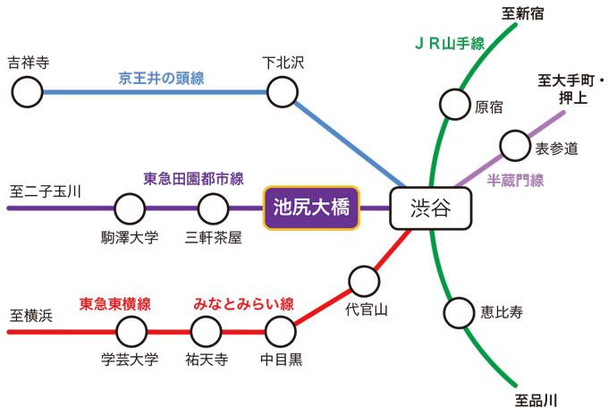 池尻大橋レポート_05