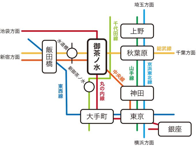 御茶ノ水レポート_06