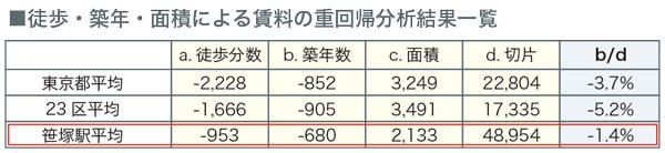 笹塚レポート_07