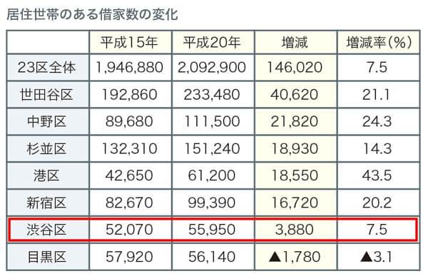 笹塚レポート_12