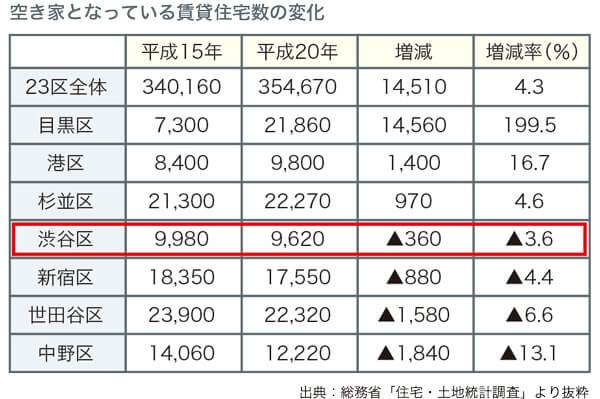 笹塚レポート_13