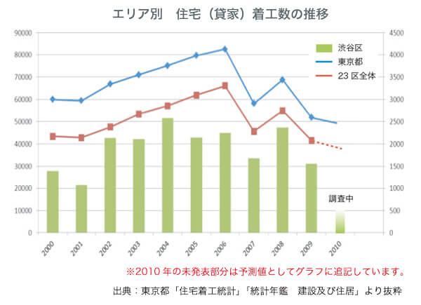笹塚レポート_14