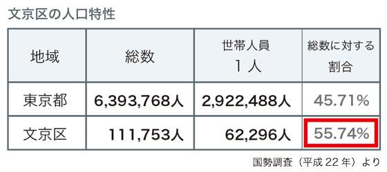 千駄木レポート_09
