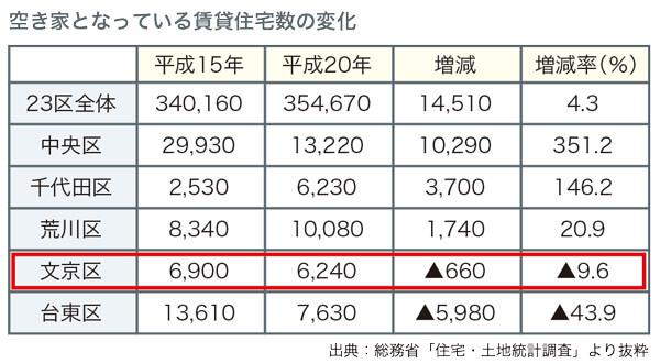 千駄木レポート_13