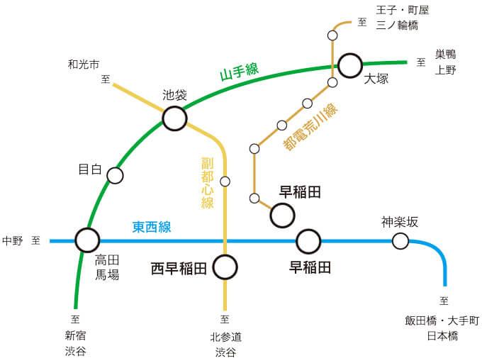 早稲田レポート_05