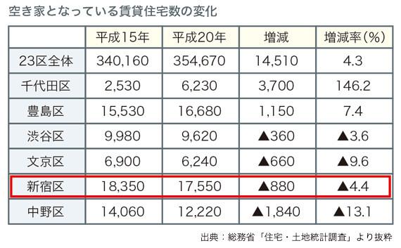 早稲田レポート_13