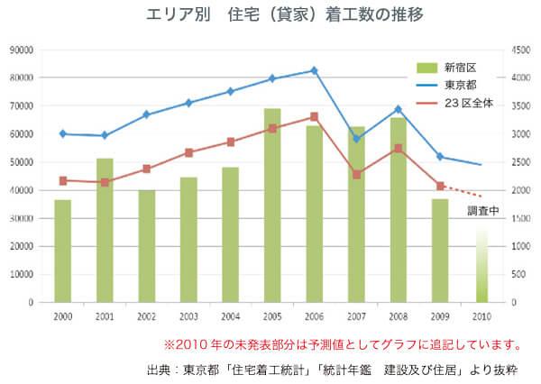 早稲田レポート_14